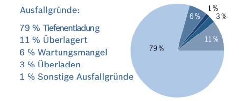 Infografía que muestra los motivos del fallo.